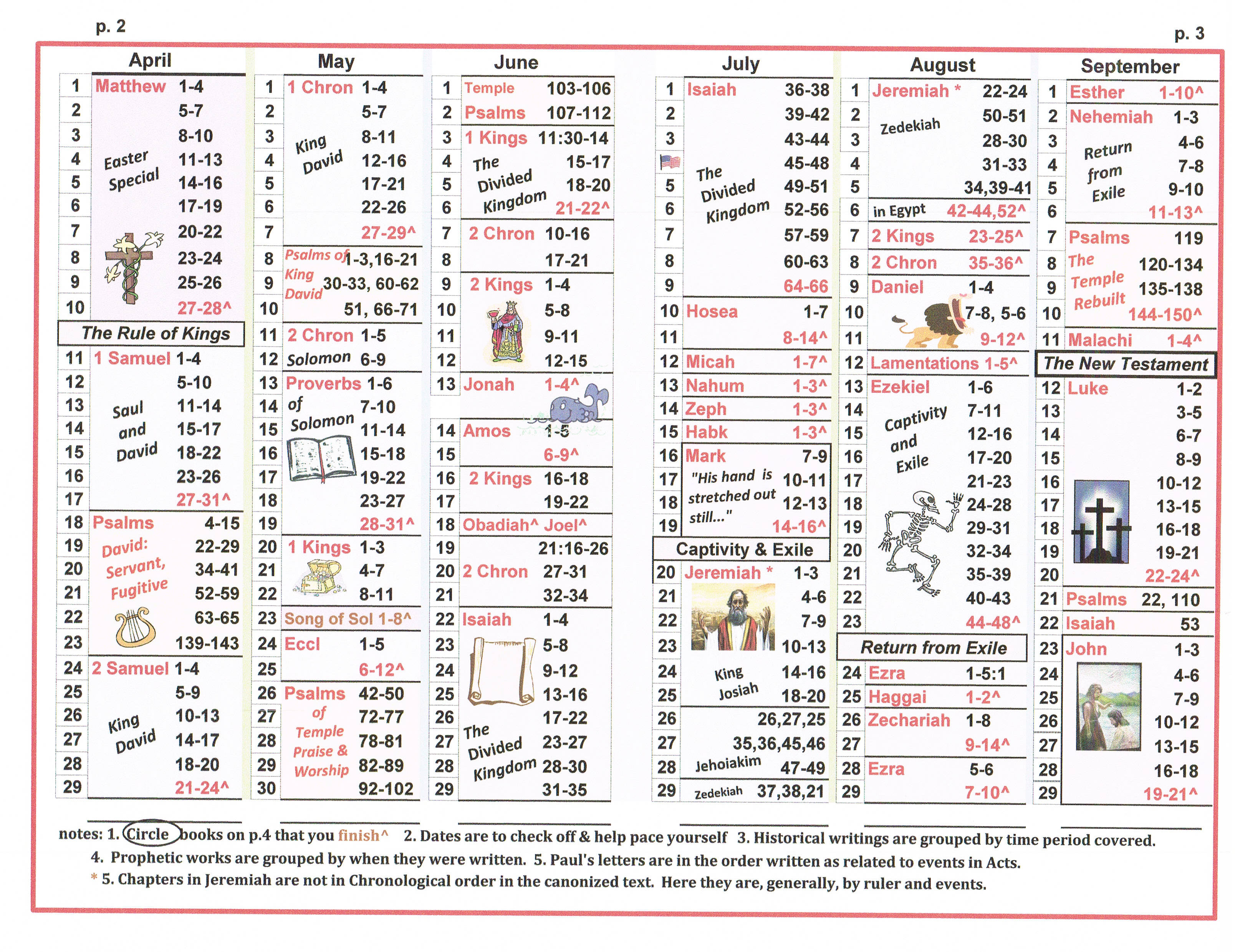 photo relating to Printable Bible Reading Plan for Beginners identified as 1 Calendar year Bible Reading through Software